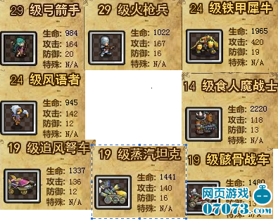 QQ幻想之城30级兵种上限