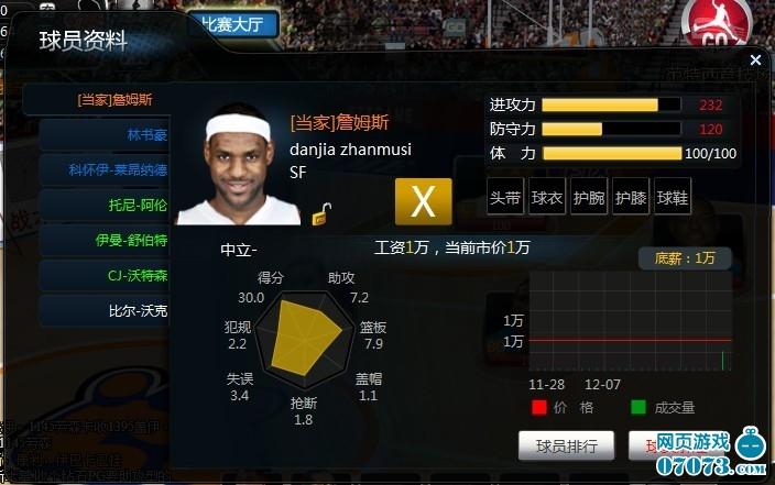 《范特西篮球经理》小皇帝欲得总冠