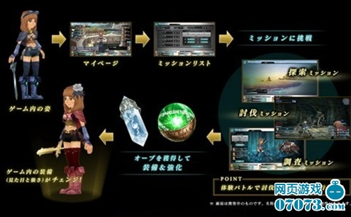 SE推出FLASH3D技术页游Legend World