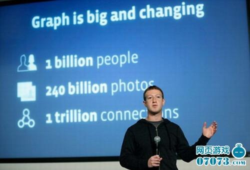 facebook启重要新功能 定向推荐改变社交