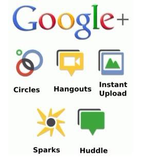 Google+活跃用户达3.6亿仅次于Facebook