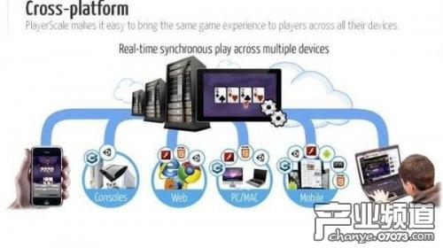 yahoo收购游戏服务平台PlayerScale