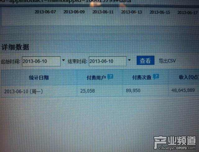 传《塔防三国志》6月单日流水近500万