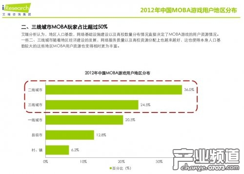 2012-2013中国MOBA游戏用户行为报告