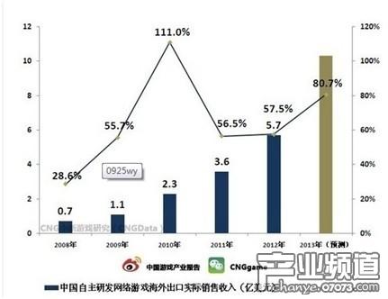 网游成中韩文化交流新渠道