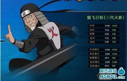 火影忍者ol猿飞日斩三代火影属性及天赋