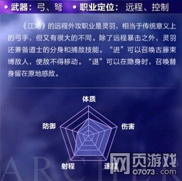 江湖灵羽职业属性介绍