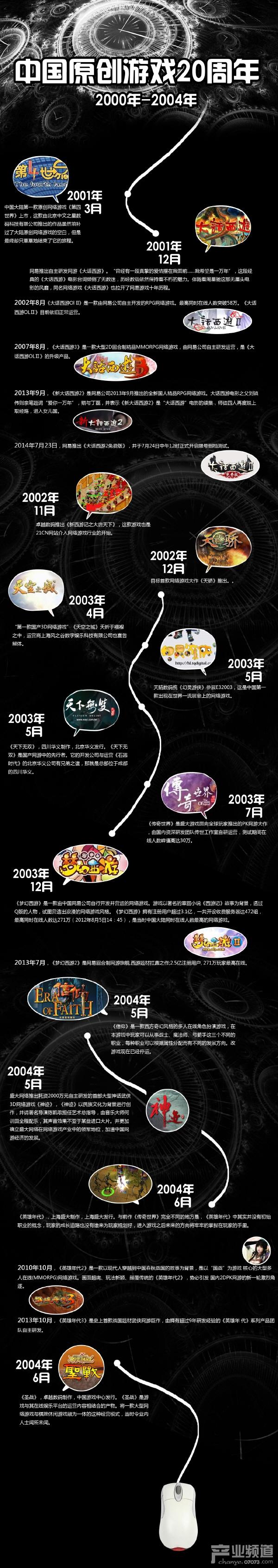 中国原创游戏20周年回顾(2000---2004)