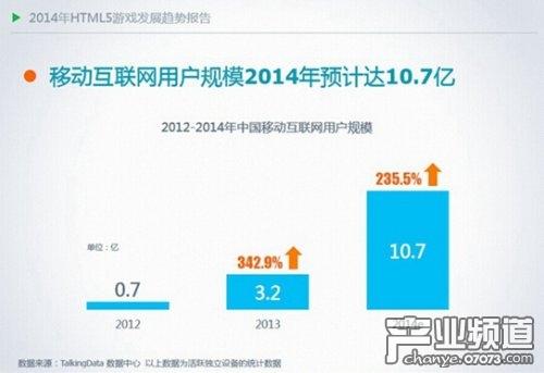 2014年HTML5游戏发展趋势报告