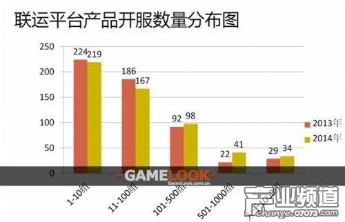 9K9K金乃松:2014网页游戏数据分析