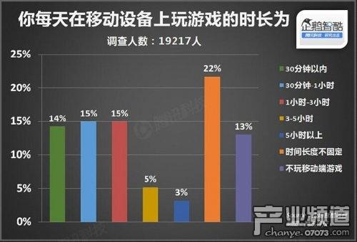 2014年中国网民娱乐调查报告