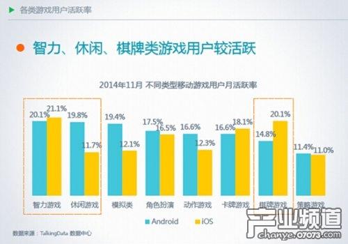 2014年中国手游市场发展趋势报告