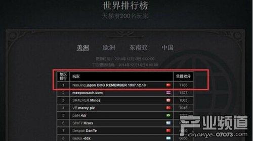 DOTA2世界第一:我为何改ID纪念南京大屠杀