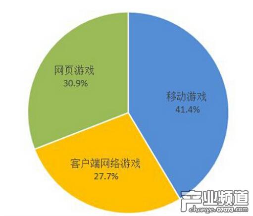 GPC发布:2014年中国游戏产业报告