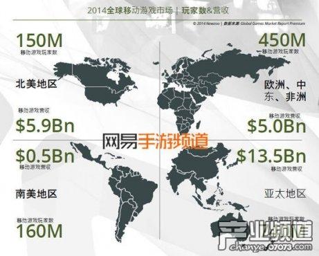 2014全球手游:市场规模规模250亿美元
