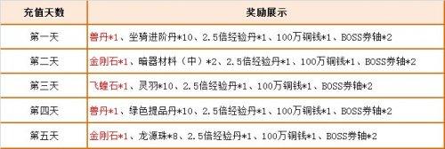 皇图月初狂欢庆典开 九州神龙霸气登场