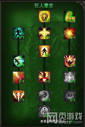 魔法王座猎魔人PK天赋后期加点分享
