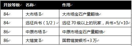 铁骑冲锋4月25日测更 黄月英出炉