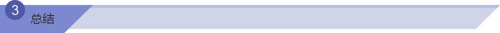 2017上半年网页游戏数据分析:发号排行