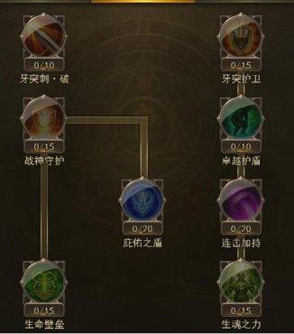 大天使之剑h5力战天赋怎么加点