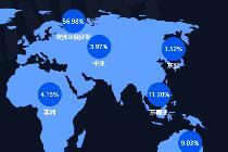 微信小程序总量已超100万 用户规模超6亿