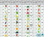 QQ农场304种农作物种子图片鉴赏