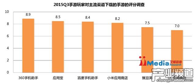 中国移动渠道助手_XY苹果助手iPhone6s价格大起底哪版本便宜_
