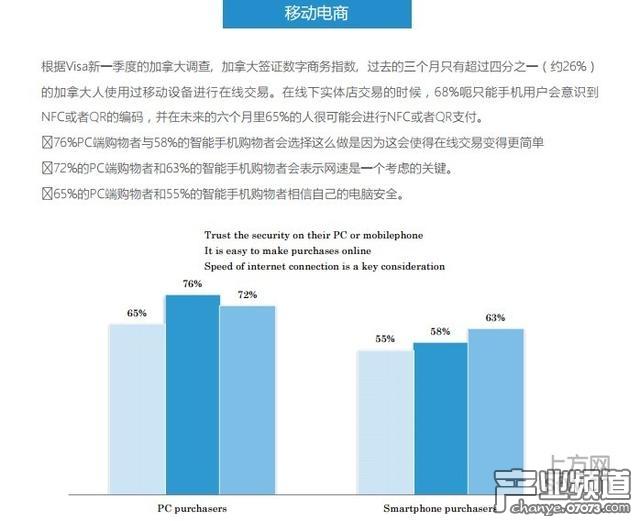 加拿大移动游戏市场报告:52%的女性玩家 全球居首