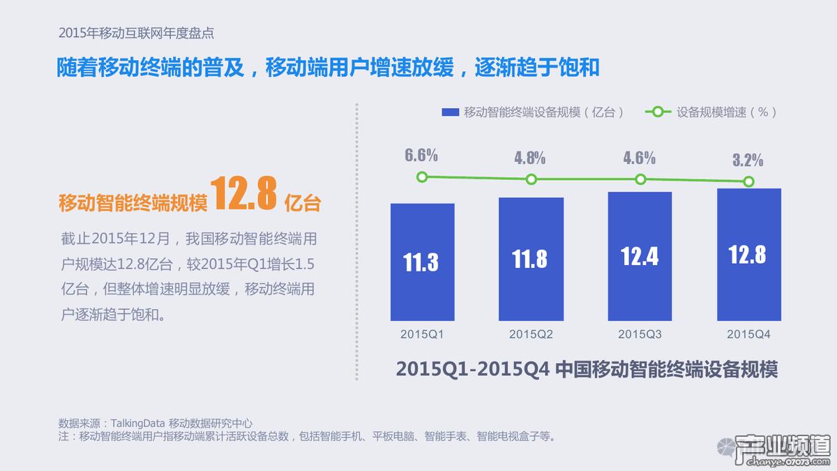 2015年移动互联网报告:用户规模达10亿