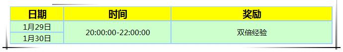 炫舞时代9776点券+全新活动非卖胸章