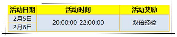 炫舞时代11776点券+阿狸胸章全民送