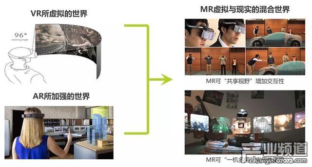 艾瑞:预计2020年VR设备出货量820万台