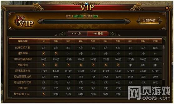 传奇荣耀VIP特权介绍