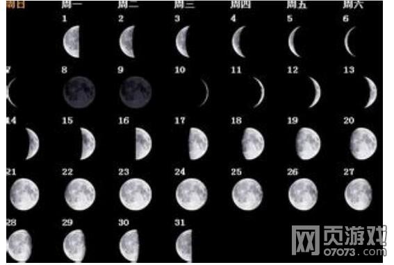 这是一张月相的变化图