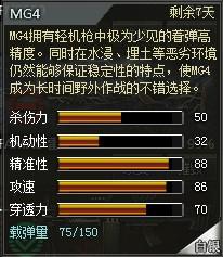 4399创世兵魂MG4属性 MG4多少钱