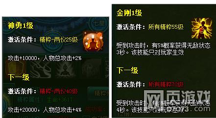 全民降魔光环系统玩法介绍