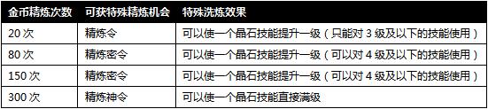 攻城掠地11月10日广结名士等活动一览