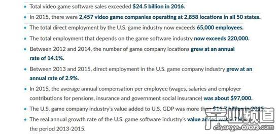 2015年美国游戏开发者平均年薪