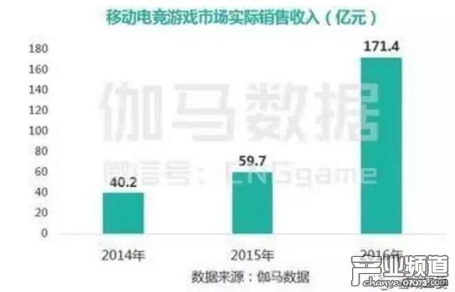 2016中国电竞报告出炉:市场规模超504亿元