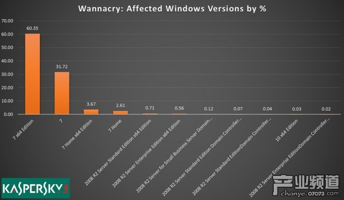 Wannacry-infections.jpg