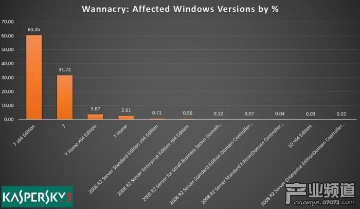 Wannacry-infections.jpg