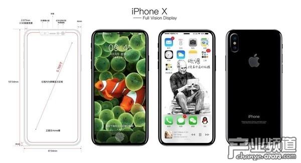 理想中的iPhone 8