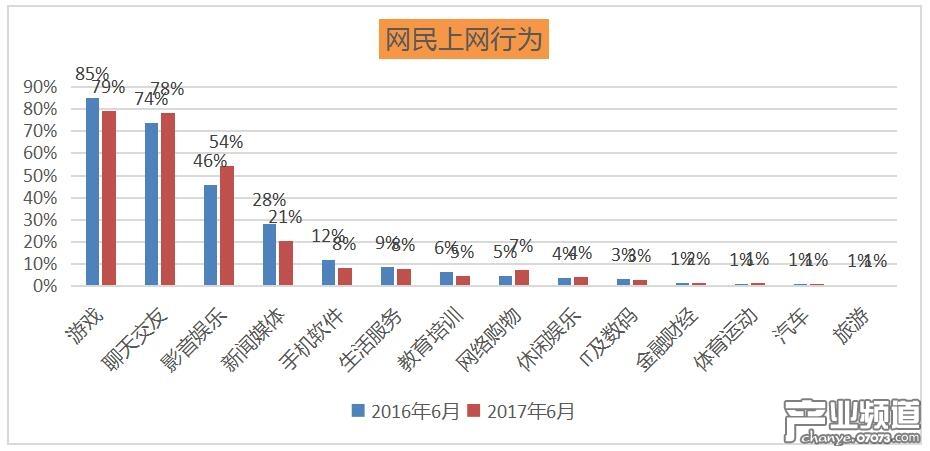 2016-2017年顺网网吧网民大数据报告蓝皮书