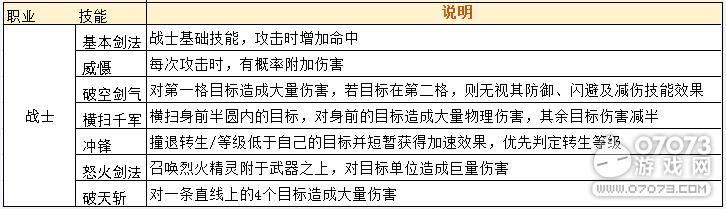 武之霸主战士职业介绍