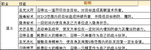 武之霸主道士职业介绍