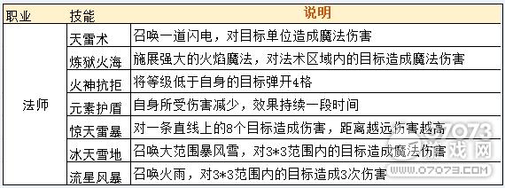武之霸主法师职业介绍