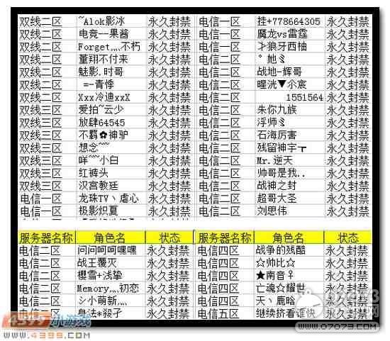 4399生死狙击8月21日~8月27日永久封禁名单