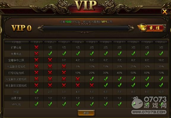 怒战天下VIP系统