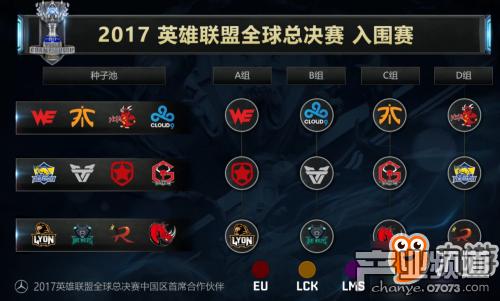 LOL2017全球总决赛分组抽签结果 S7小组赛EDG遭遇SKT