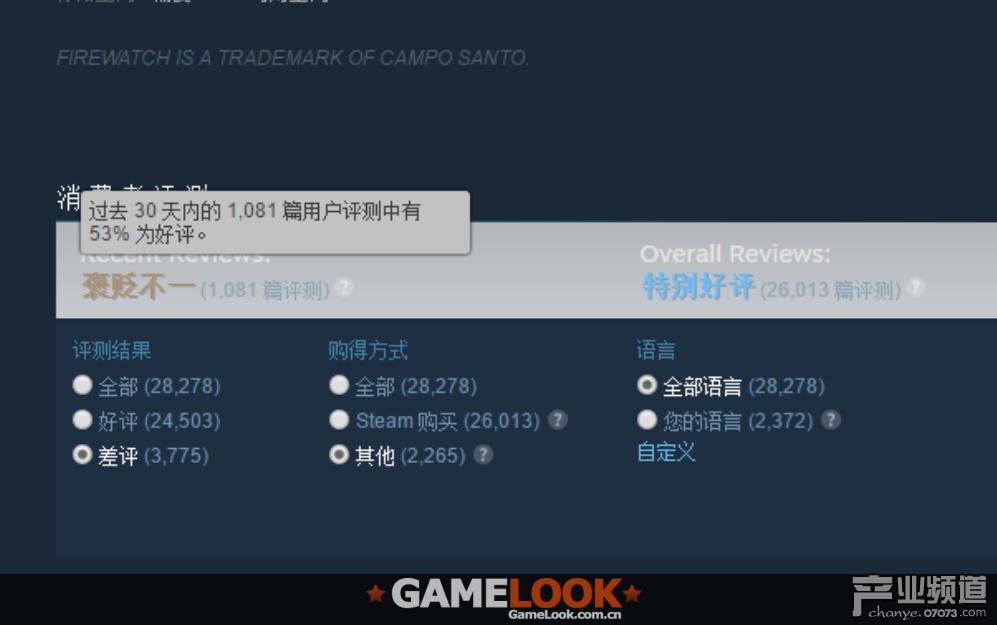 老外集体刷差评:Steam玩家评价体系何时走回正轨
